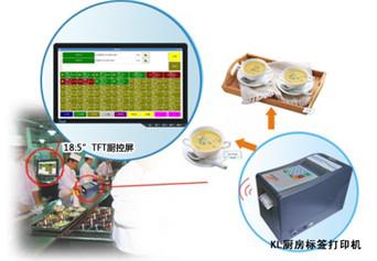 无线点餐系统